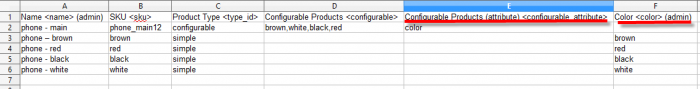 magento configurable products import