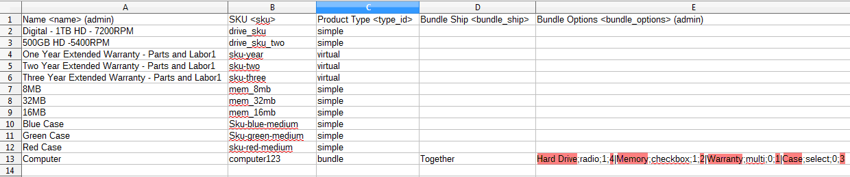position of bundle products
