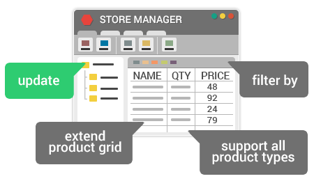 magento product management