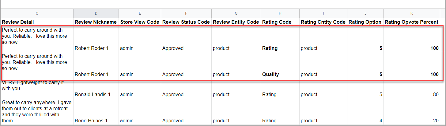 Magento Import Review with Several Ratings