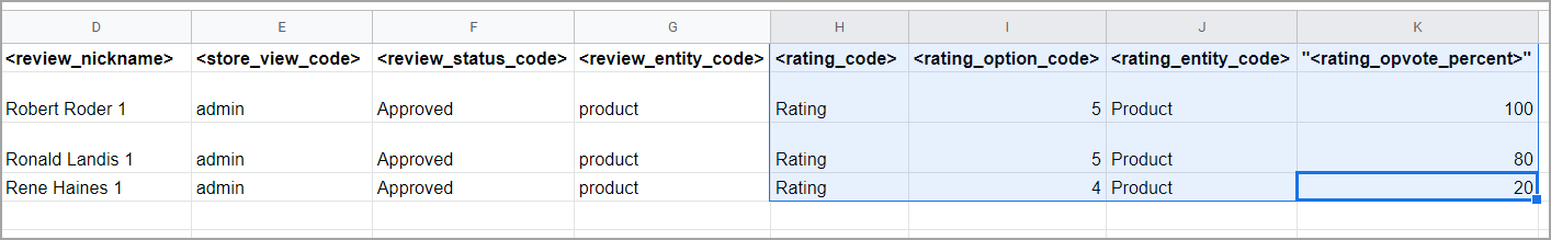 Magento Review with Rating File Example