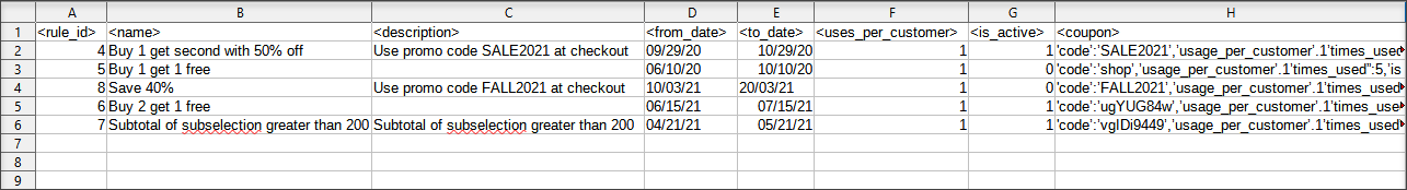 Export Magento Cart Price Rules CSV File
